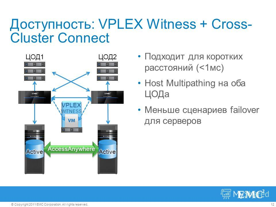 12© Copyright 2011 EMC Corporation. All rights reserved. Доступность: VPLEX Witness + Cross- Cluster Connect Подходит для коротких расстояний (