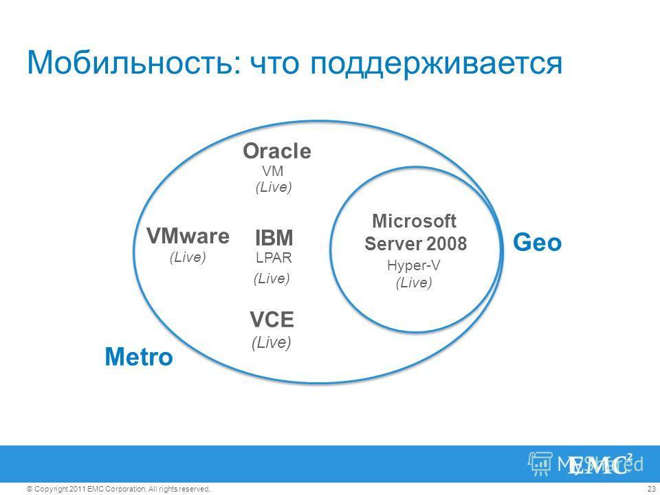 23© Copyright 2011 EMC Corporation. All rights reserved. Мобильность: что поддерживается Metro Geo (Live) VM LPAR (Live) VMware Oracle IBM VCE Hyper-V (Live) Microsoft Server 2008