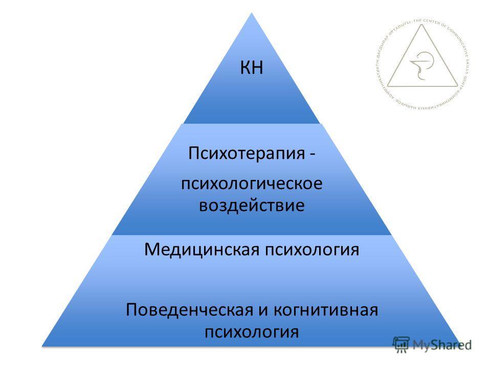 КН Психотерапия - психологическое воздействие Медицинская психология Поведенческая и когнитивная психология