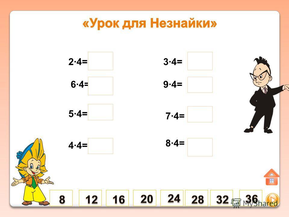 4·3= 3·3= 6·3= 7·3= 5·3= 9·3= 8·3= 2·3=