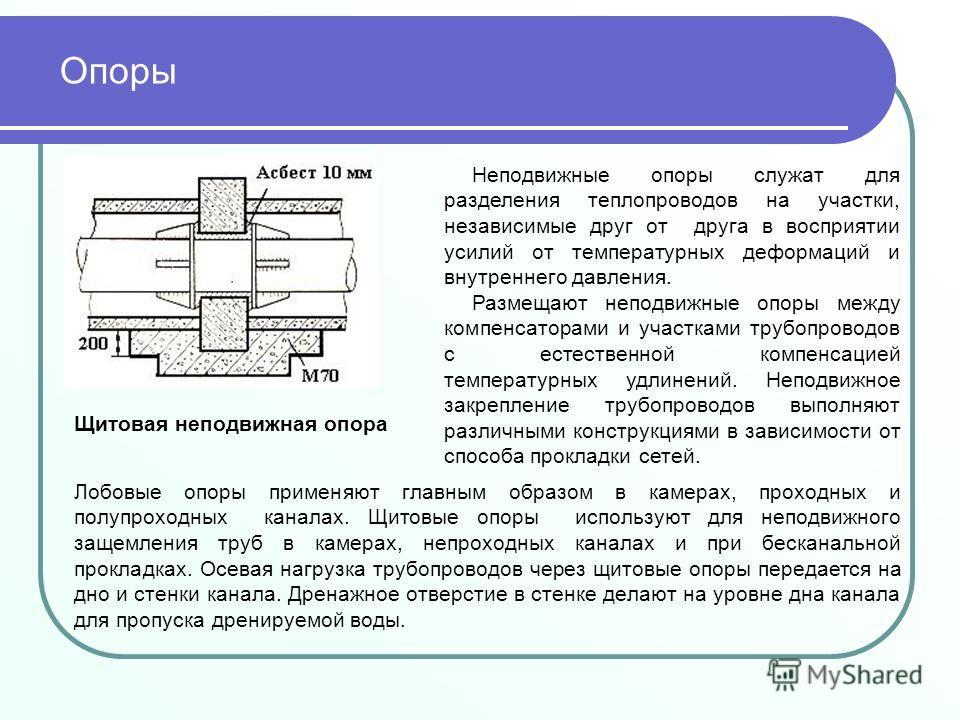 Неподвижные опоры служат для разделения теплопроводов на участки, независимые друг от друга в восприятии усилий от температурных деформаций и внутреннего давления. Размещают неподвижные опоры между компенсаторами и участками трубопроводов с естествен