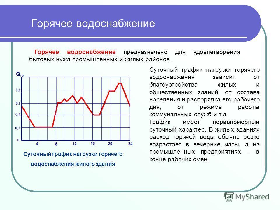 суточный график водоснабжения