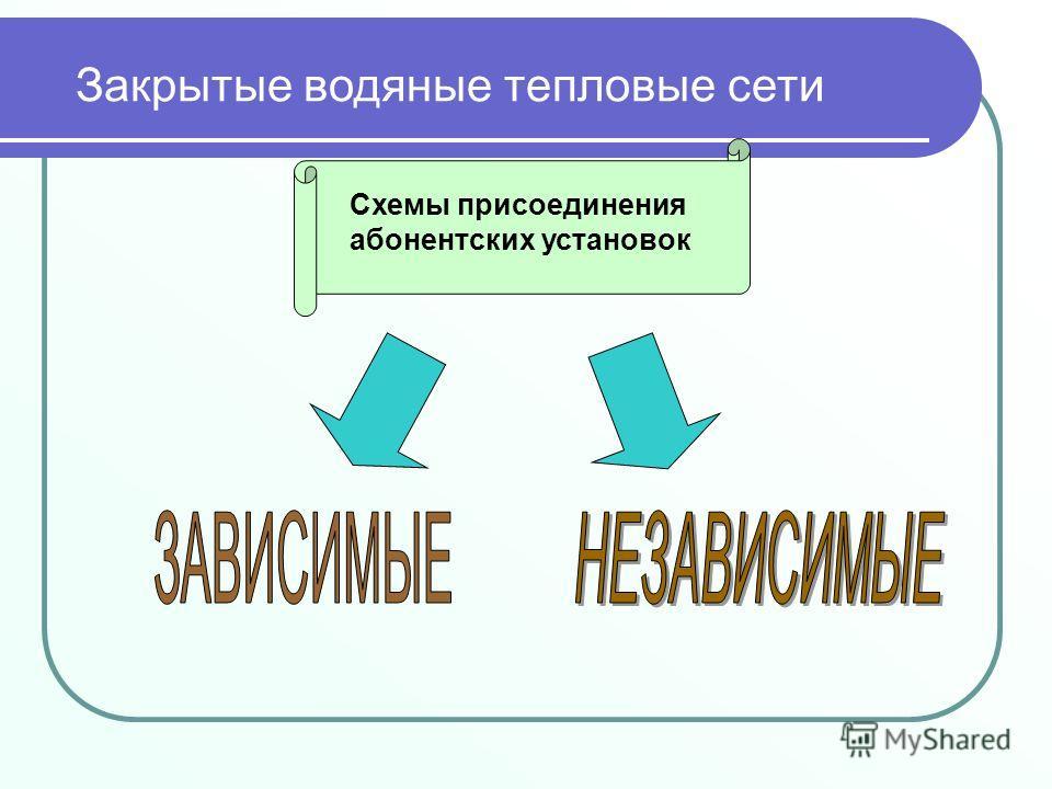 Схемы присоединения абонентских установок Закрытые водяные тепловые сети
