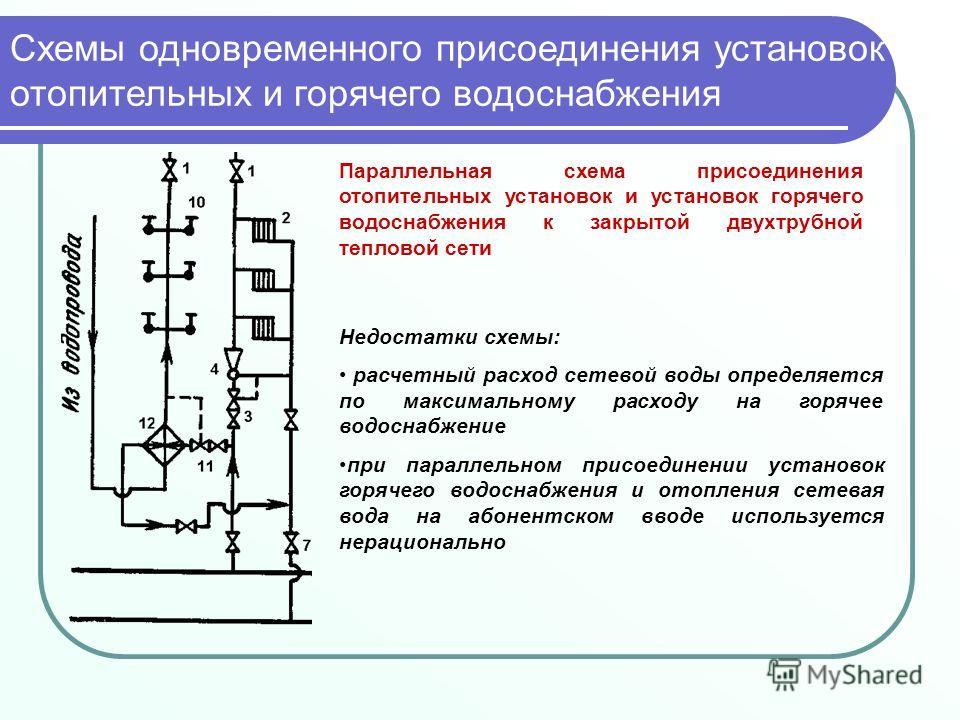 Схемы одновременного присоединения установок отопительных и горячего водоснабжения Параллельная схема присоединения отопительных установок и установок горячего водоснабжения к закрытой двухтрубной тепловой сети Недостатки схемы: расчетный расход сете