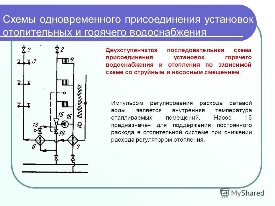 Схемы одновременного присоединения установок отопительных и горячего водоснабжения Двухступенчатая последовательная схема присоединения установок горячего водоснабжения и отопления по зависимой схеме со струйным и насосным смешением Импульсом регулир