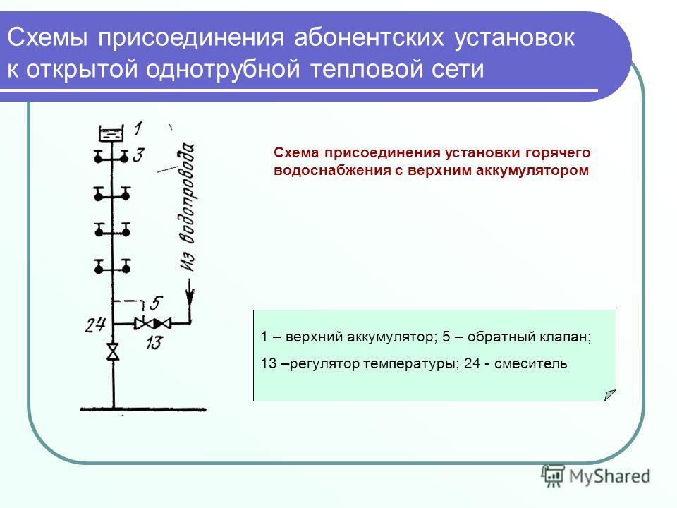 Схемы присоединения абонентских установок к открытой однотрубной тепловой сети 1 – верхний аккумулятор; 5 – обратный клапан; 13 –регулятор температуры; 24 - смеситель Схема присоединения установки горячего водоснабжения с верхним аккумулятором