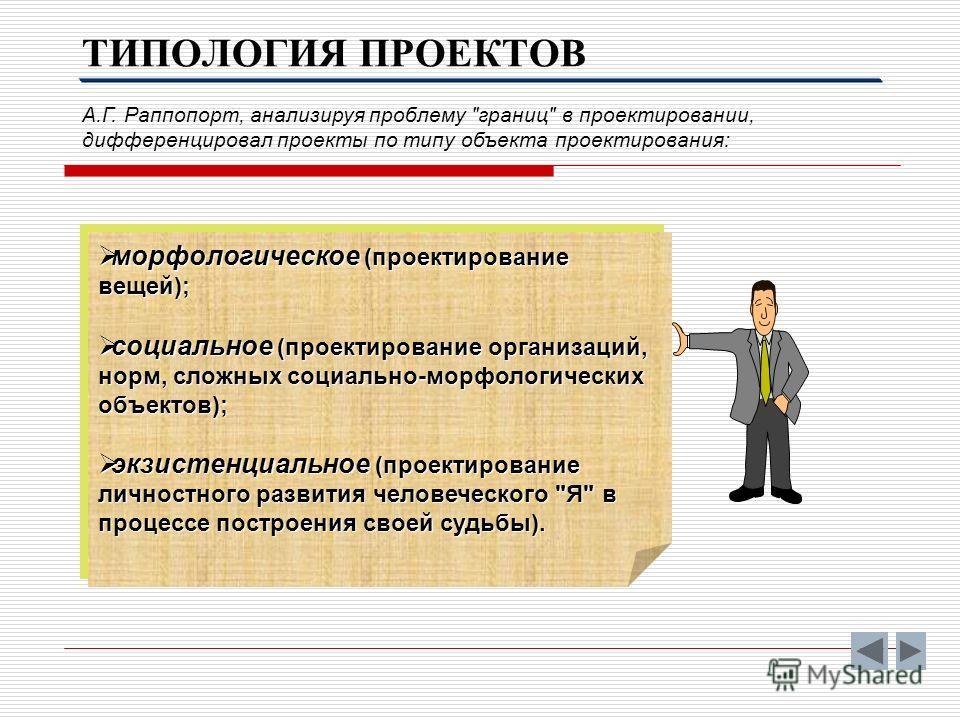 ТИПОЛОГИЯ ПРОЕКТОВ А.Г. Раппопорт, анализируя проблему