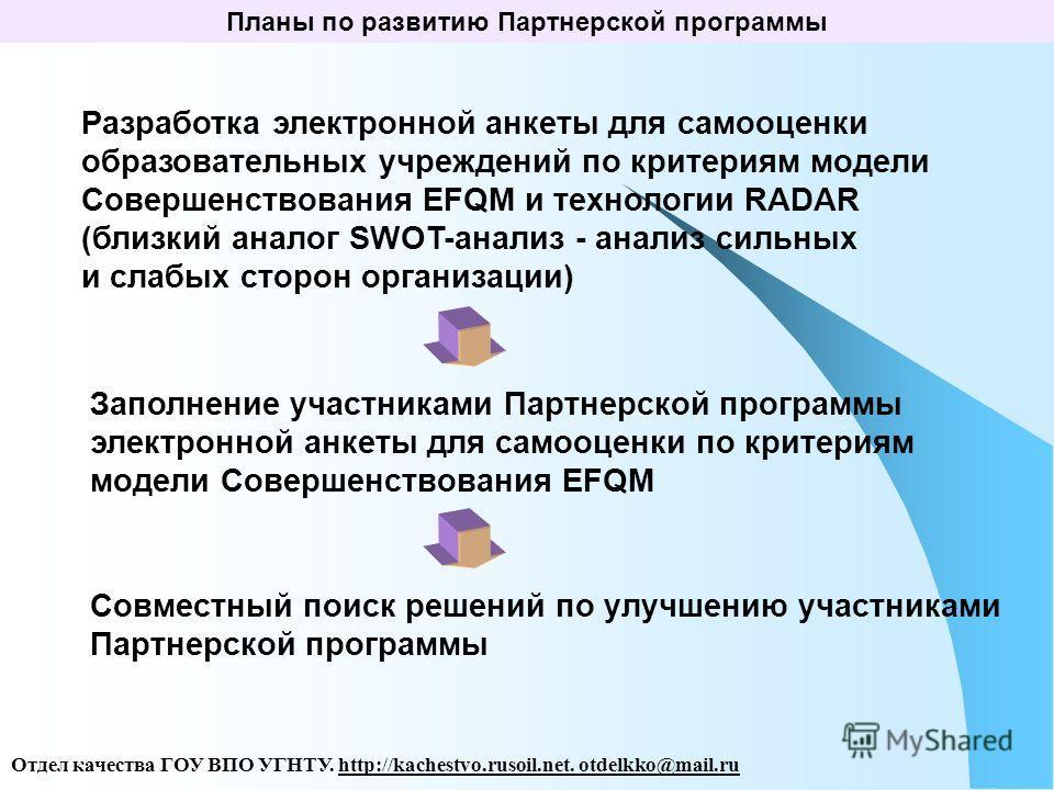 Планы по развитию Партнерской программы Разработка электронной анкеты для самооценки образовательных учреждений по критериям модели Совершенствования EFQM и технологии RADAR (близкий аналог SWOT-анализ - анализ сильных и слабых сторон организации) За