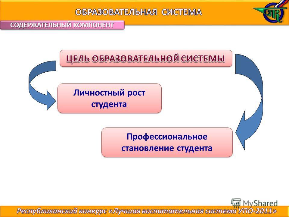 Личностный рост студента Профессиональное становление студента