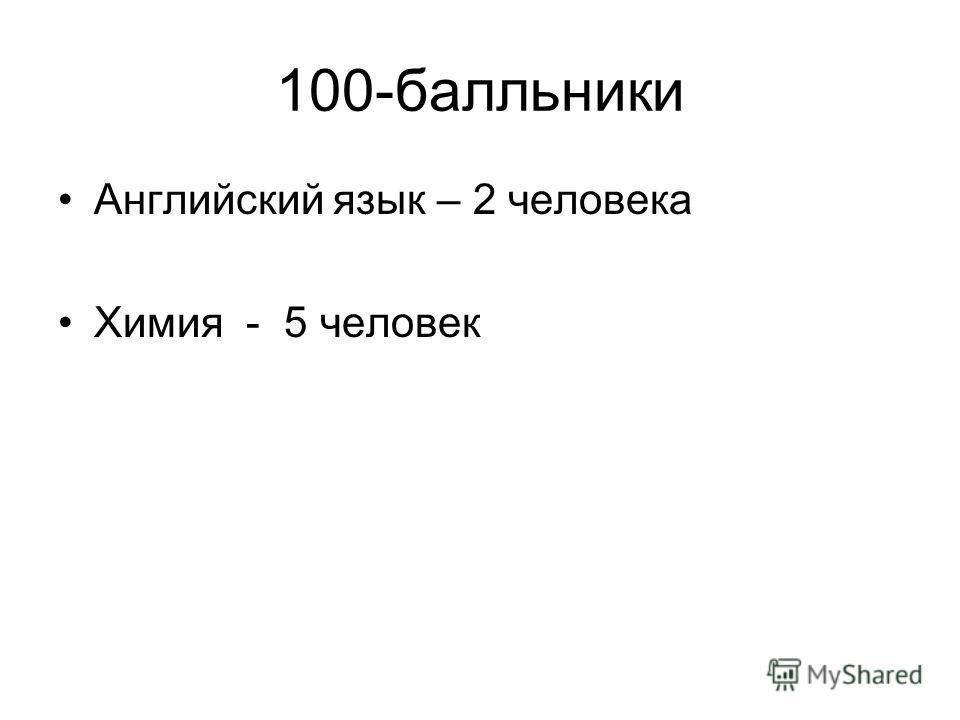 100-балльники Английский язык – 2 человека Химия - 5 человек