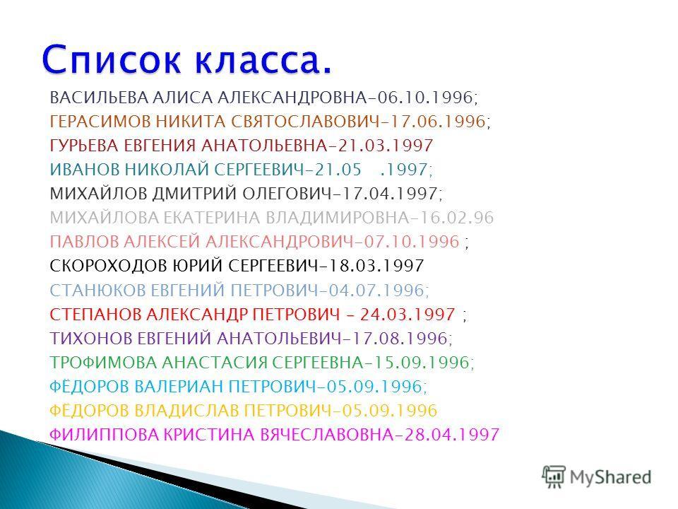 ВАСИЛЬЕВА АЛИСА АЛЕКСАНДРОВНА-06.10.1996; ГЕРАСИМОВ НИКИТА СВЯТОСЛАВОВИЧ-17.06.1996; ГУРЬЕВА ЕВГЕНИЯ АНАТОЛЬЕВНА-21.03.1997 ИВАНОВ НИКОЛАЙ СЕРГЕЕВИЧ-21.05.1997; МИХАЙЛОВ ДМИТРИЙ ОЛЕГОВИЧ-17.04.1997; МИХАЙЛОВА ЕКАТЕРИНА ВЛАДИМИРОВНА-16.02.96 ПАВЛОВ АЛ