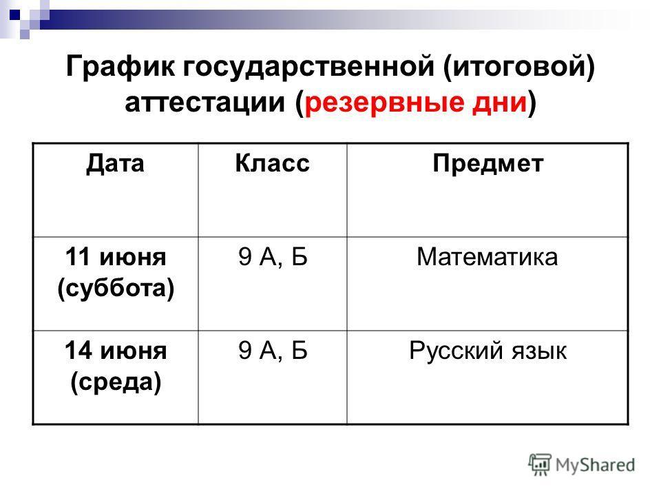 График государственной (итоговой) аттестации (резервные дни) ДатаКлассПредмет 11 июня (суббота) 9 А, БМатематика 14 июня (среда) 9 А, БРусский язык