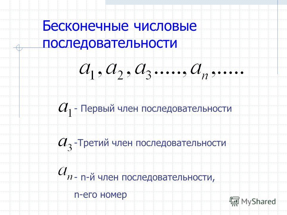 Натуральный ряд чисел: 1,2,3,4,……..n, n+1 Числовая последовательность – это функция вида у=f(x), x N. Значения функции записывают принято записывать f(1)=у 1 ; f(2)=у 2 ; f(3)=у 3 …