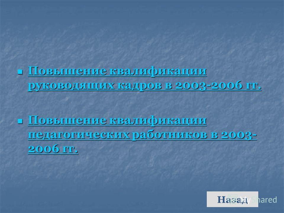 Повышение квалификации руководящих кадров в 2003-2006 гг. Повышение квалификации руководящих кадров в 2003-2006 гг. Повышение квалификации руководящих кадров в 2003-2006 гг. Повышение квалификации руководящих кадров в 2003-2006 гг. Повышение квалифик