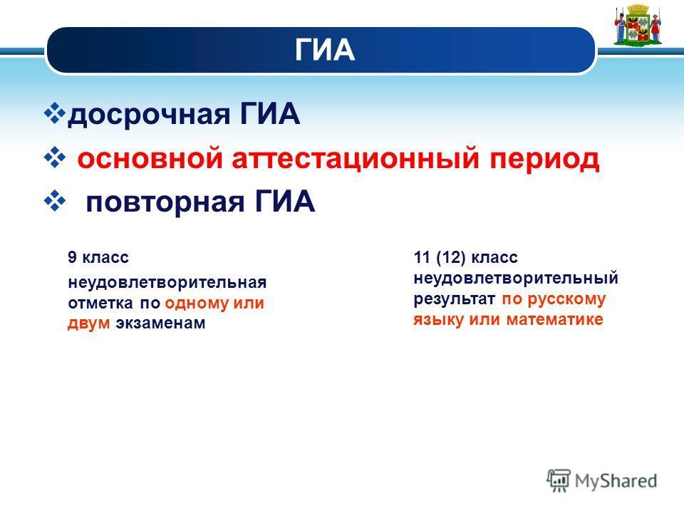 ГИА досрочная ГИА основной аттестационный период повторная ГИА 9 класс неудовлетворительная отметка по одному или двум экзаменам 11 (12) класс неудовлетворительный результат по русскому языку или математике
