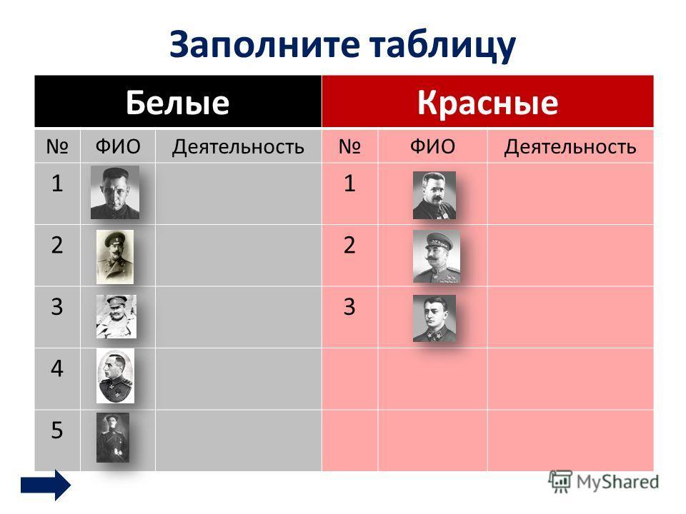 Заполните таблицу БелыеКрасные ФИОДеятельностьФИОДеятельность 11 22 33 4 5
