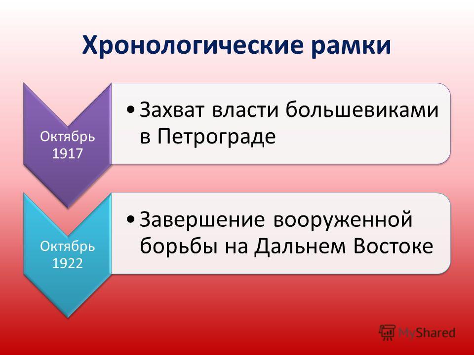 Хронологические рамки Октябрь 1917 Захват власти большевиками в Петрограде Октябрь 1922 Завершение вооруженной борьбы на Дальнем Востоке