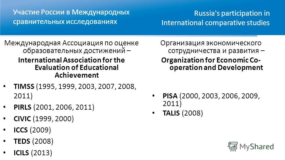 Участие России в Международных сравнительных исследованиях Международная Ассоциация по оценке образовательных достижений – International Association for the Evaluation of Educational Achievement TIMSS (1995, 1999, 2003, 2007, 2008, 2011) PIRLS (2001,