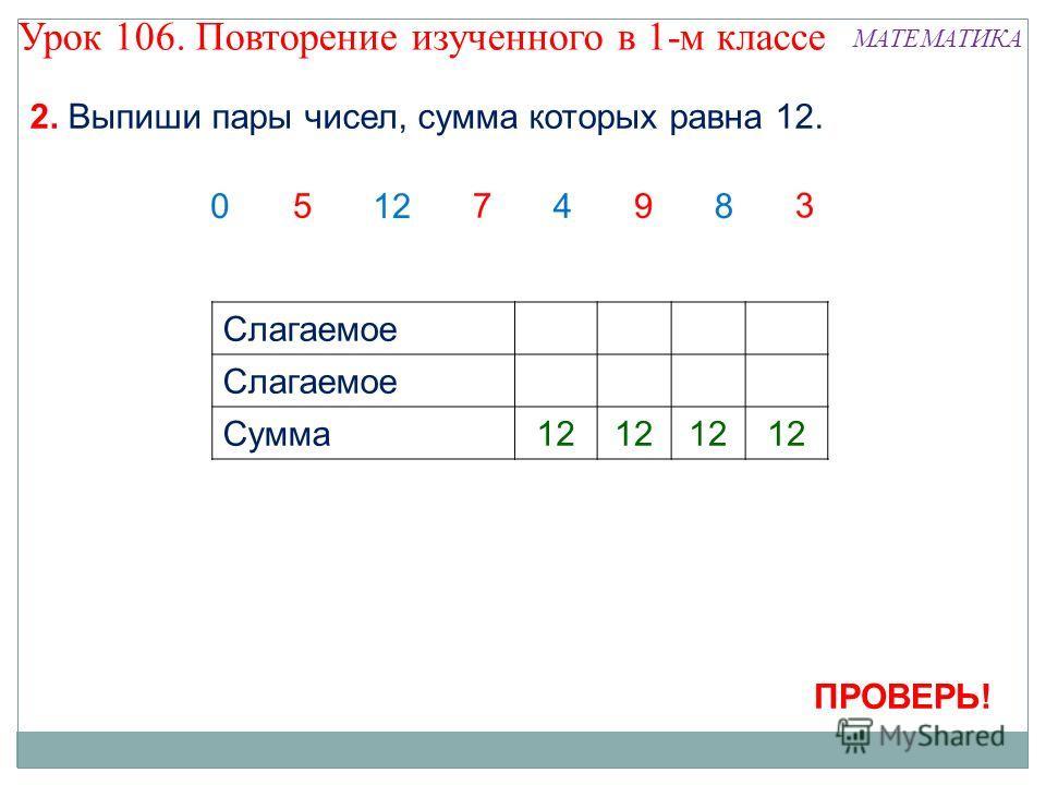 Слагаемое Сумма12 2. Выпиши пары чисел, сумма которых равна 12. ПРОВЕРЬ! Урок 106. Повторение изученного в 1-м классе МАТЕМАТИКА
