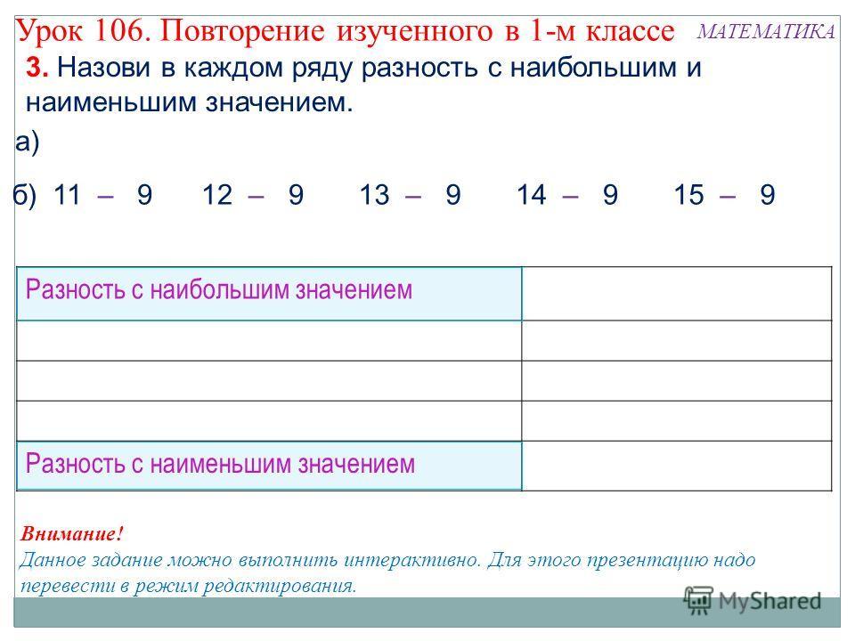 3. Назови в каждом ряду разность с наибольшим и наименьшим значением. а) б)12 – 913 – 915 – 914 – 9 Разность с наибольшим значением Разность с наименьшим значением 11 – 9 Внимание! Данное задание можно выполнить интерактивно. Для этого презентацию на