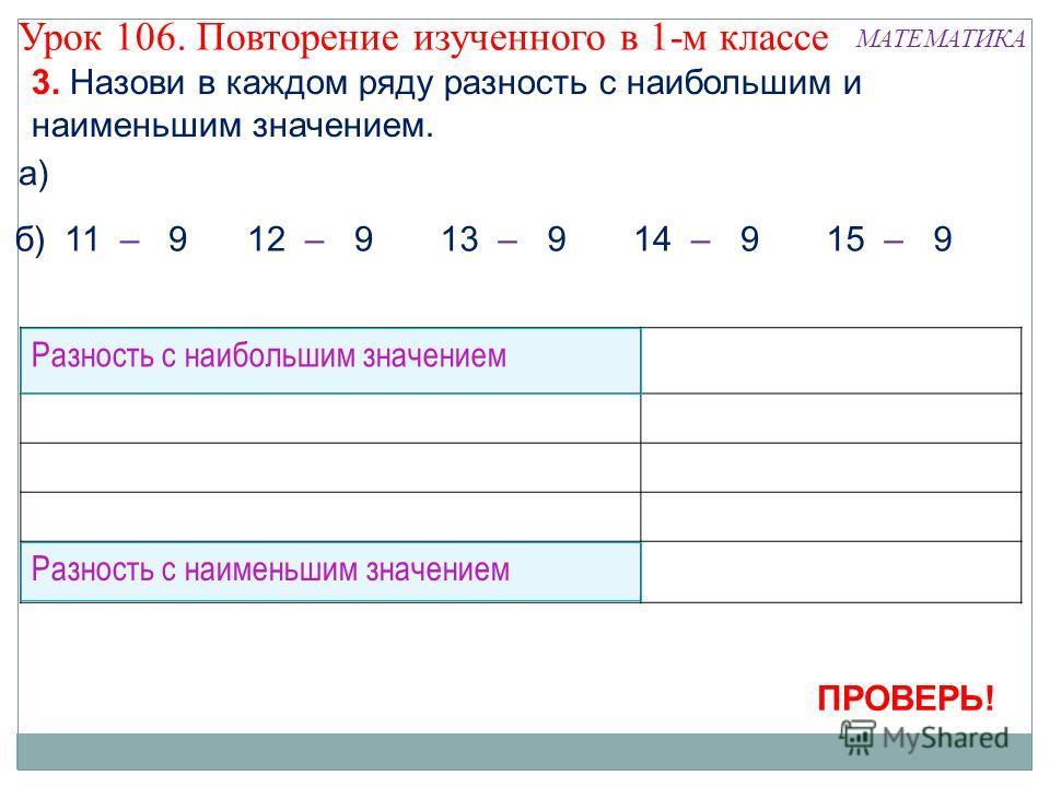 3. Назови в каждом ряду разность с наибольшим и наименьшим значением. а) б)12 – 913 – 915 – 914 – 9 Разность с наибольшим значением Разность с наименьшим значением 11 – 9 ПРОВЕРЬ! Урок 106. Повторение изученного в 1-м классе МАТЕМАТИКА