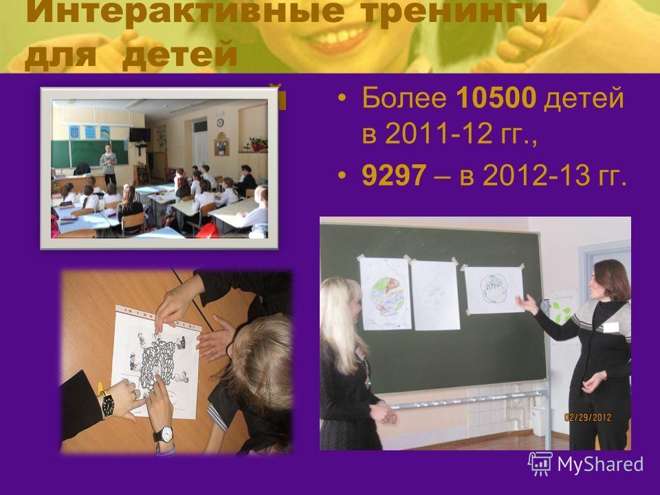 Интерактивные тренинги для детей детей Более 10500 детей в 2011-12 гг., 9297 – в 2012-13 гг.
