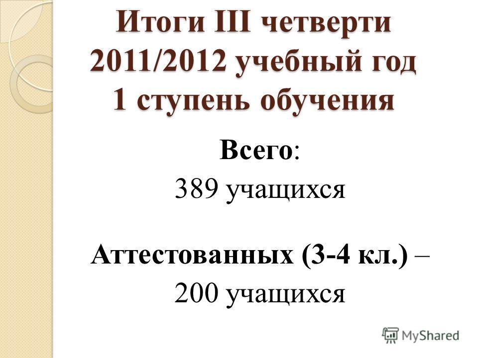 Итоги III четверти 2011/2012 учебный год 1 ступень обучения Всего: 389 учащихся Аттестованных (3-4 кл.) – 200 учащихся
