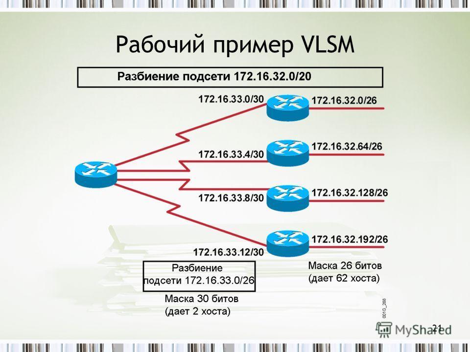 Рабочий пример VLSM 21