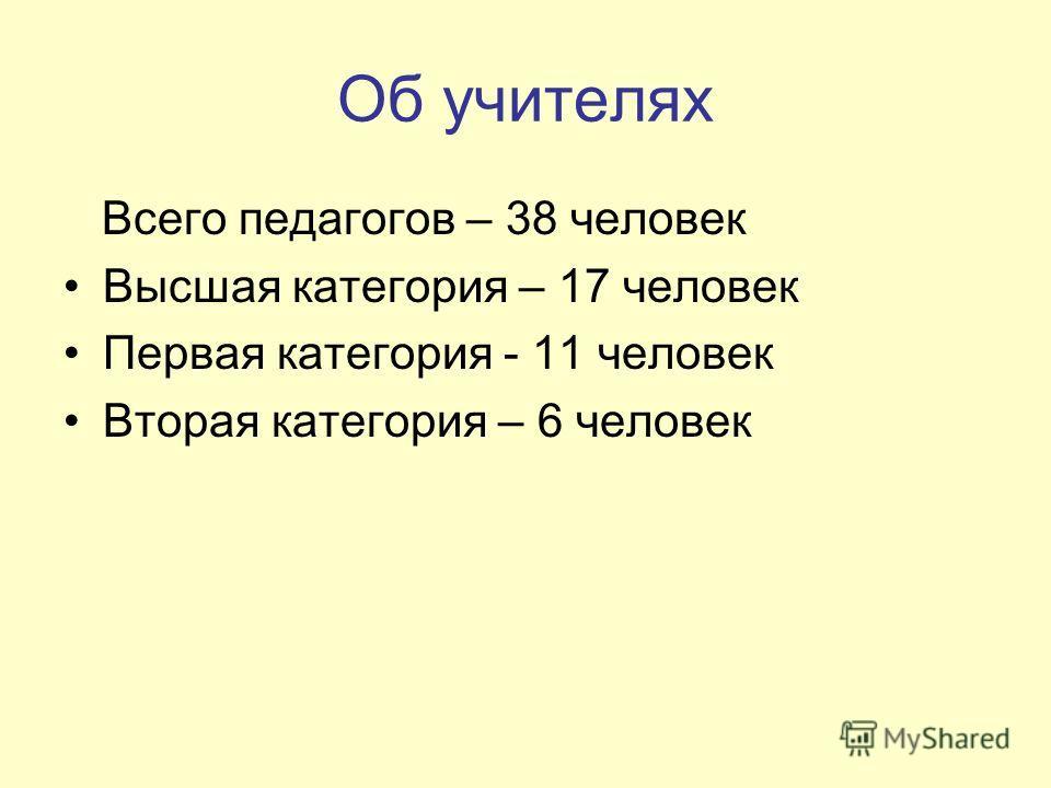 Об учителях Всего педагогов – 38 человек Высшая категория – 17 человек Первая категория - 11 человек Вторая категория – 6 человек