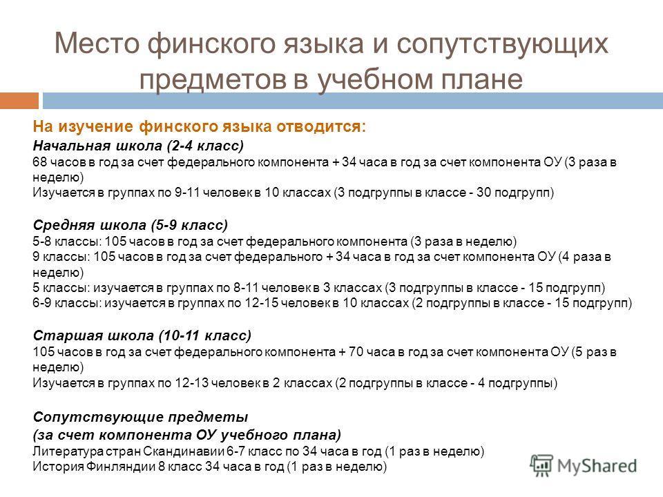 На изучение финского языка отводится: Начальная школа (2-4 класс) 68 часов в год за счет федерального компонента + 34 часа в год за счет компонента ОУ (3 раза в неделю) Изучается в группах по 9-11 человек в 10 классах (3 подгруппы в классе - 30 подгр