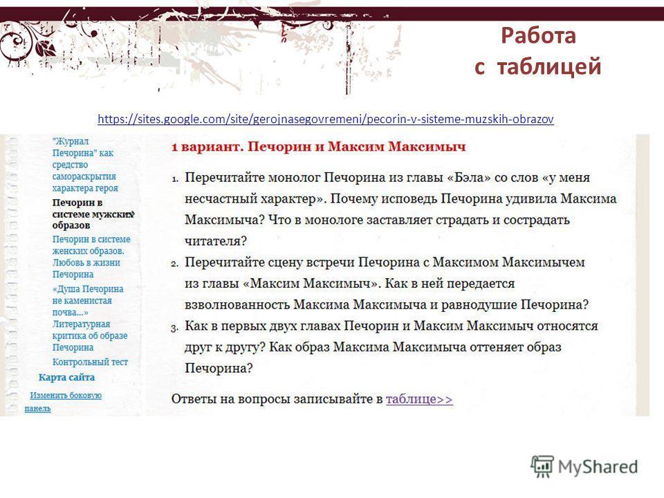 Работа с таблицей https://sites.google.com/site/gerojnasegovremeni/pecorin-v-sisteme-muzskih-obrazov