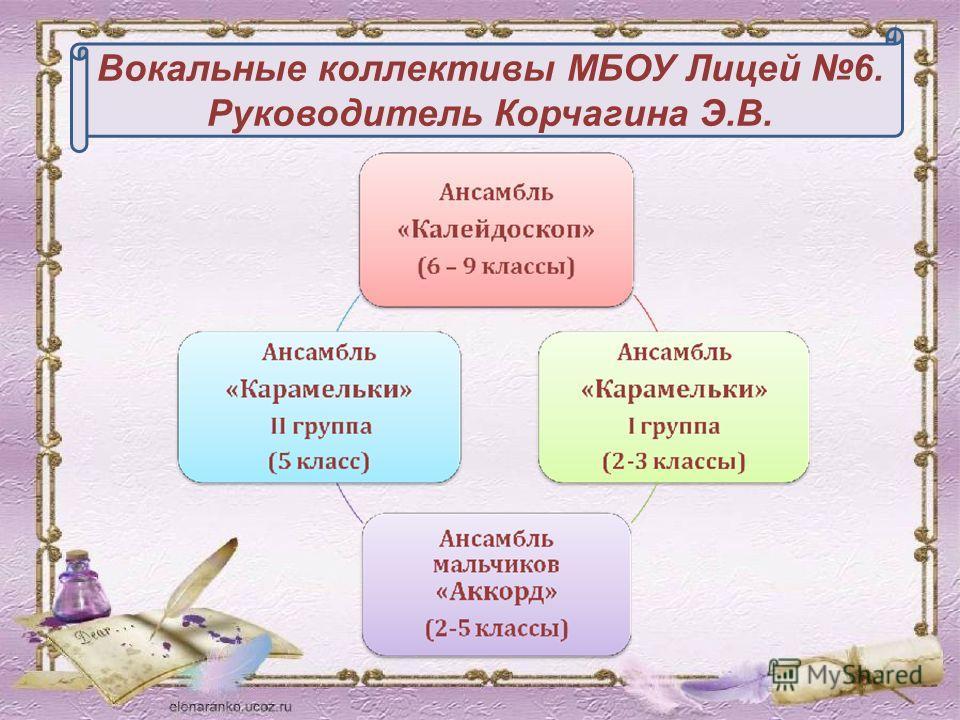 Вокальные коллективы МБОУ Лицей 6. Руководитель Корчагина Э.В.