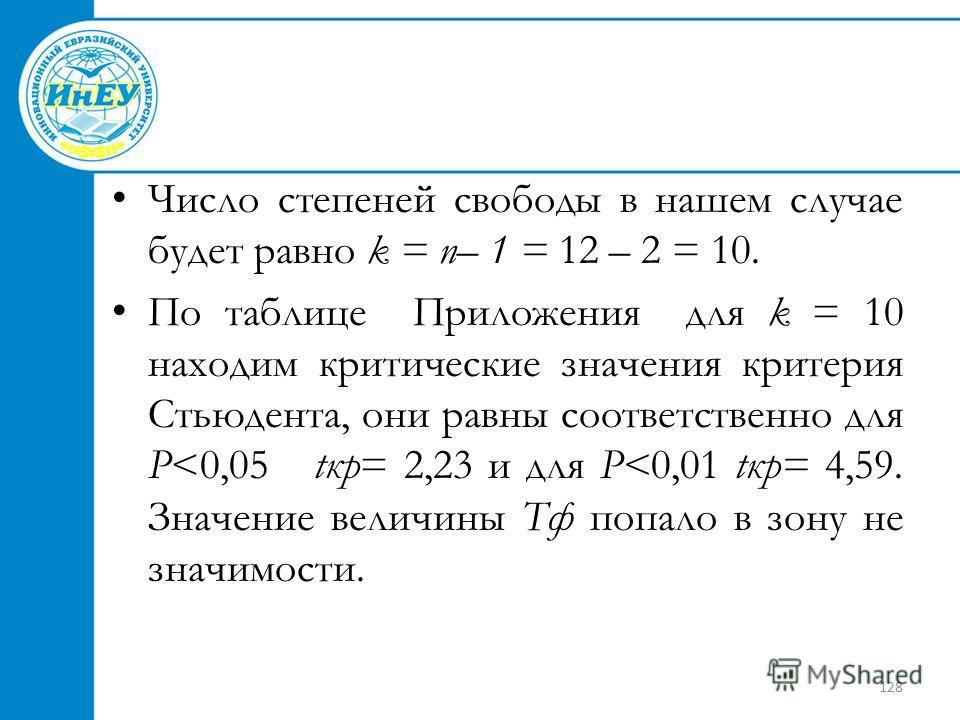 128 Число степеней свободы в нашем случае будет равно k = n– 1 = 12 – 2 = 10. По таблице Приложения для k = 10 находим критические значения критерия Стьюдента, они равны соответственно для Р