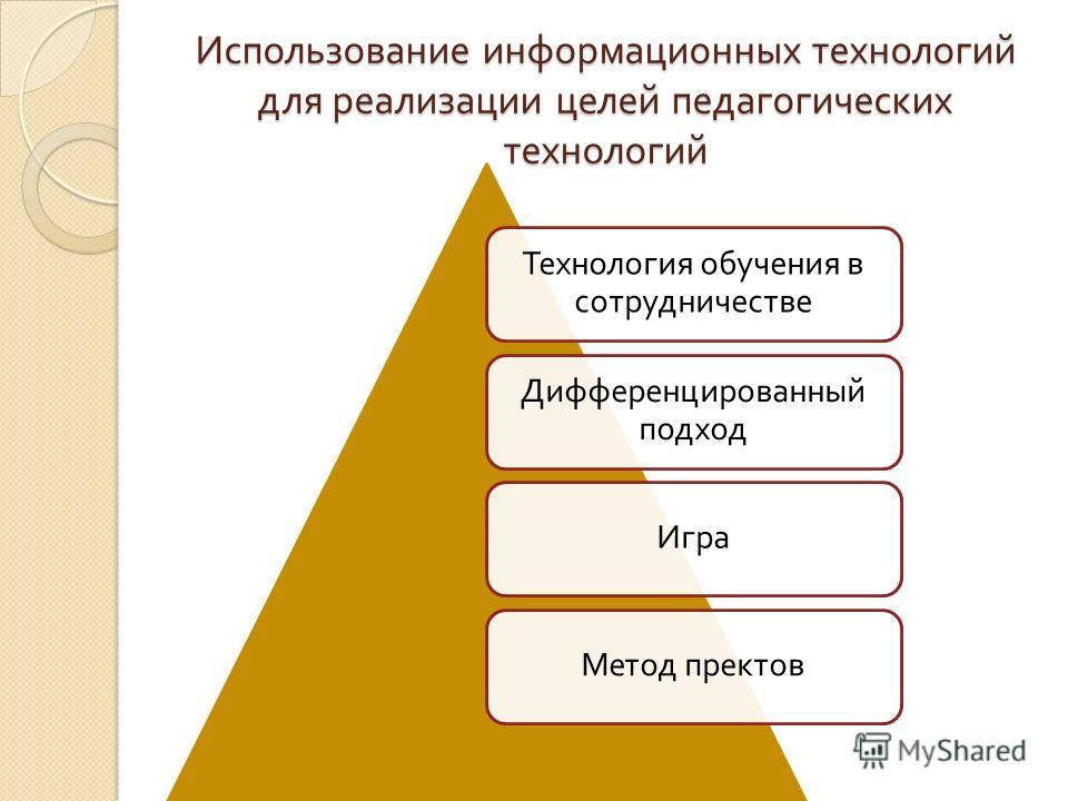Технология обучения в сотрудничестве Дифференцированный подход Игра Метод пректов Использование информационных технологий для реализации целей педагогических технологий