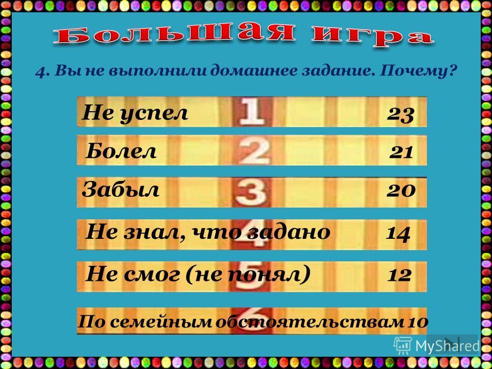 Килограмм 24 Сантиметр 33 Метр 30 Лошадиная сила 2 Джоуль 6 Вольт 5 3. Единица измерения физической величины?