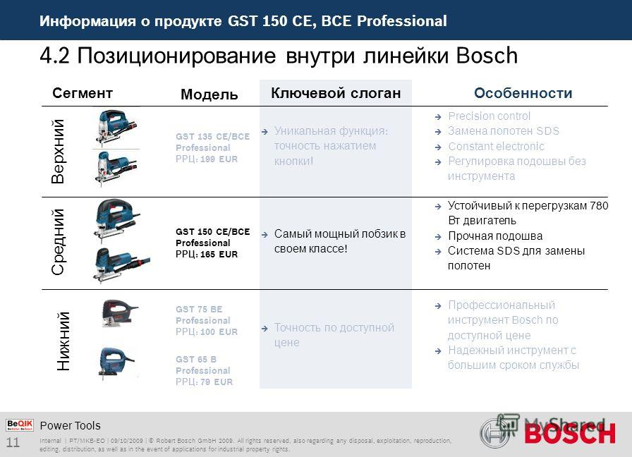 11 Информация о продукте GST 150 CE, BCE Professional Internal | PT/MKB-EO | 09/10/2009 | © Robert Bosch GmbH 2009. All rights reserved, also regarding any disposal, exploitation, reproduction, editing, distribution, as well as in the event of applic