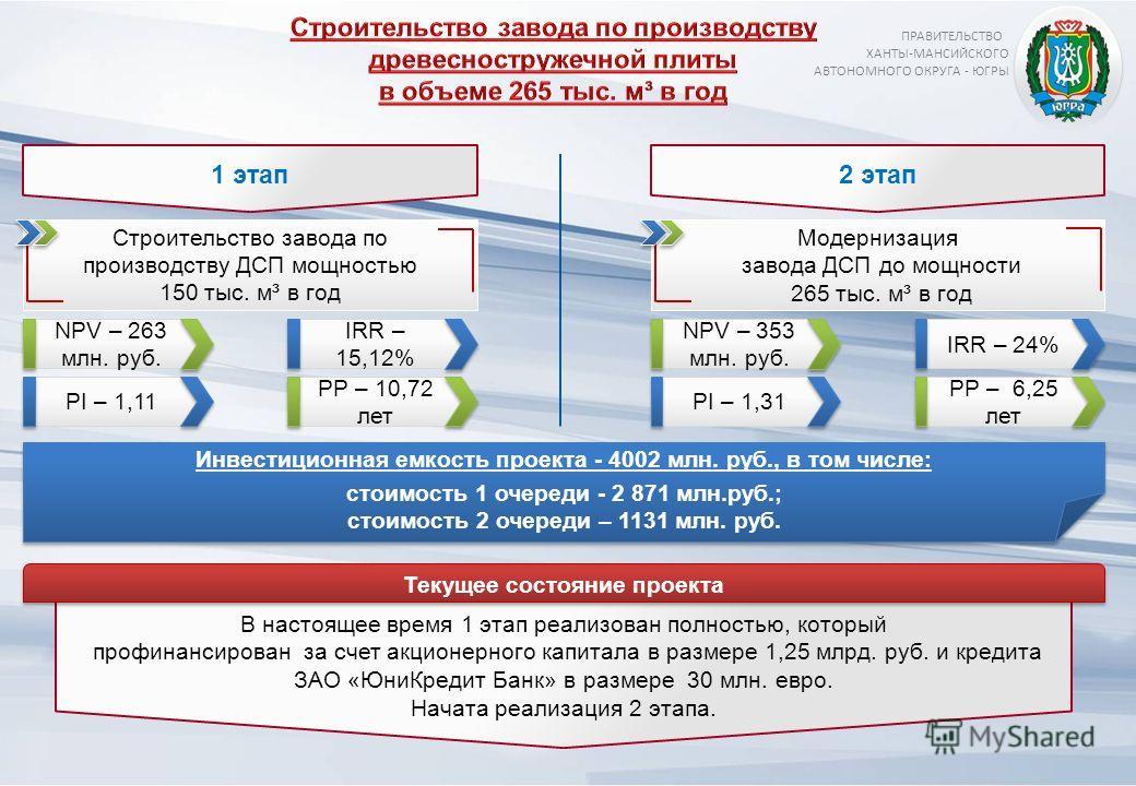 ПРАВИТЕЛЬСТВО ХАНТЫ-МАНСИЙСКОГО АВТОНОМНОГО ОКРУГА - ЮГРЫ Инвестиционная емкость проекта - 4002 млн. руб., в том числе: стоимость 1 очереди - 2 871 млн.руб.; стоимость 2 очереди – 1131 млн. руб. Инвестиционная емкость проекта - 4002 млн. руб., в том