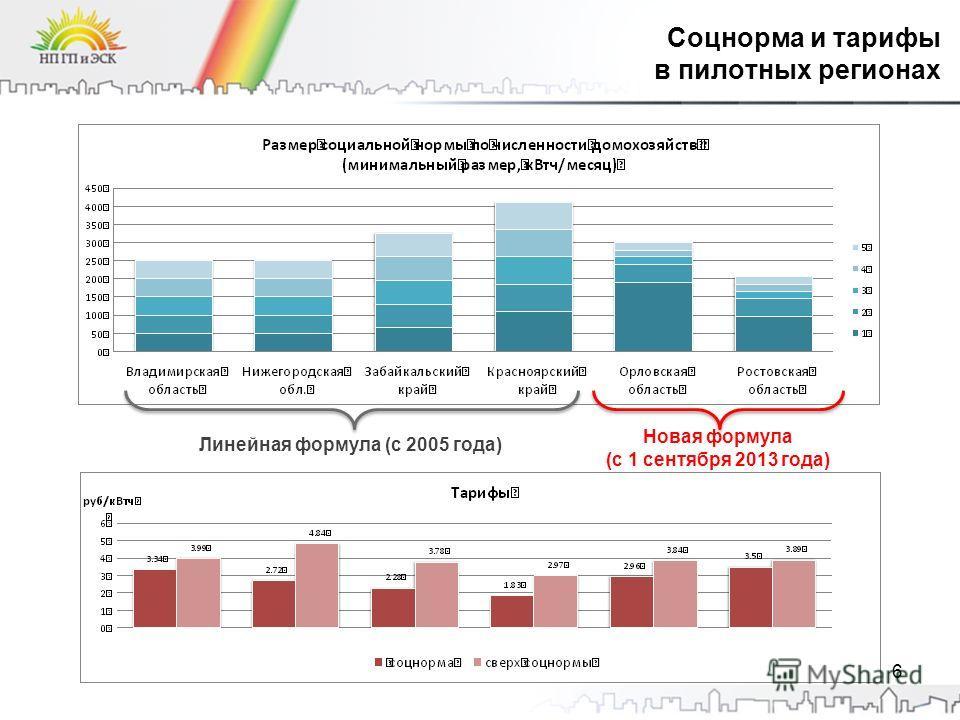 Соцнорма и тарифы в пилотных регионах 6 Линейная формула (с 2005 года) Новая формула (с 1 сентября 2013 года)