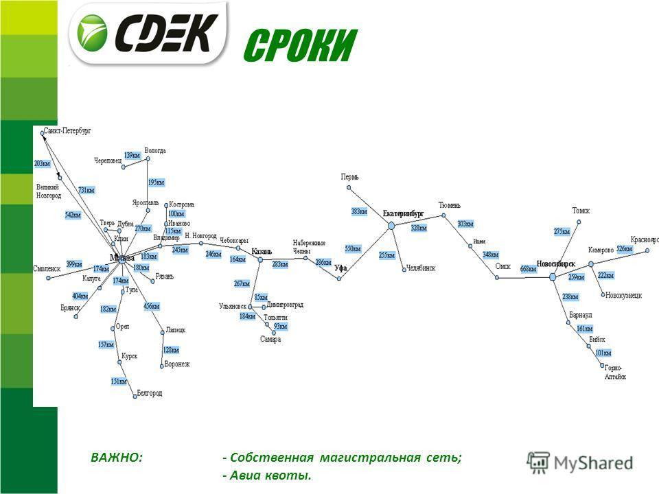 СРОКИ ВАЖНО: - Собственная магистральная сеть; - Авиа квоты.