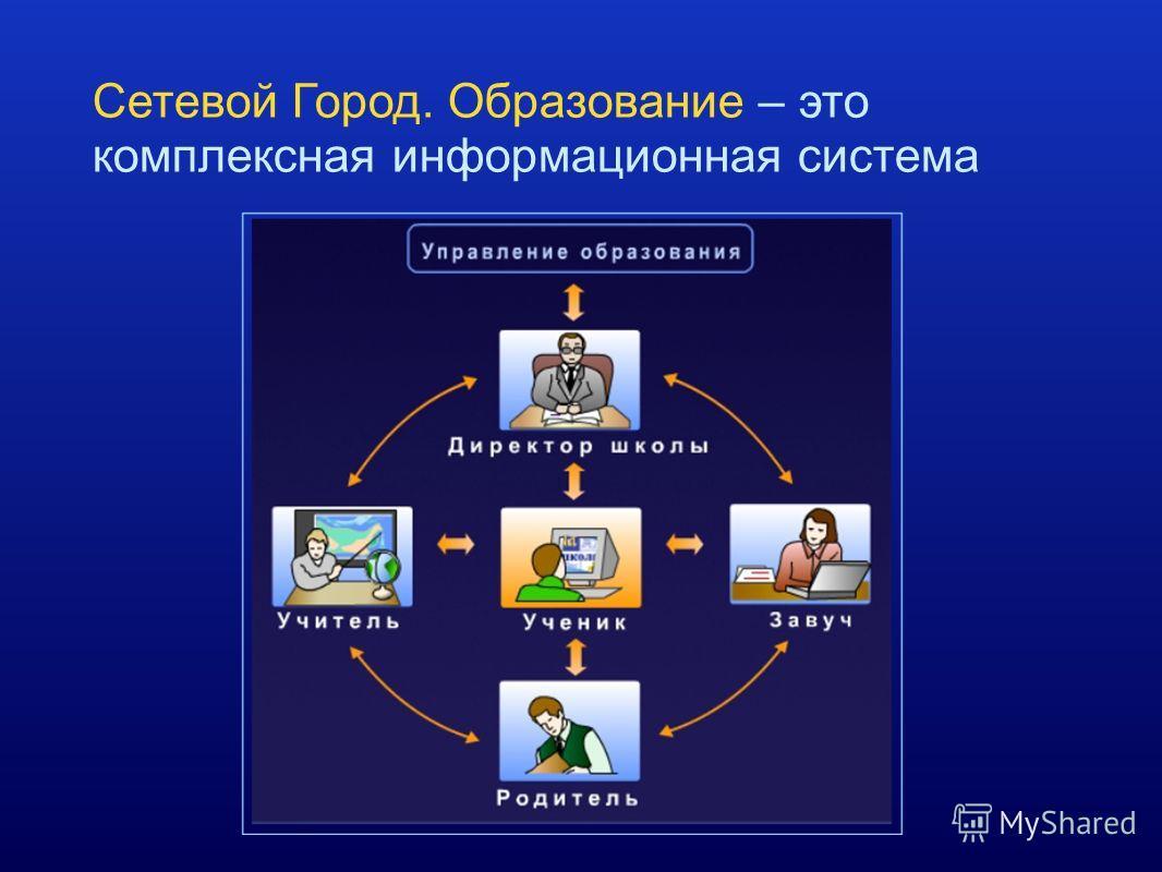 Сетевой Город. Образование – это комплексная информационная система