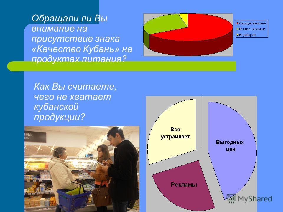 Как Вы считаете, чего не хватает кубанской продукции? Обращали ли Вы внимание на присутствие знака «Качество Кубань» на продуктах питания?