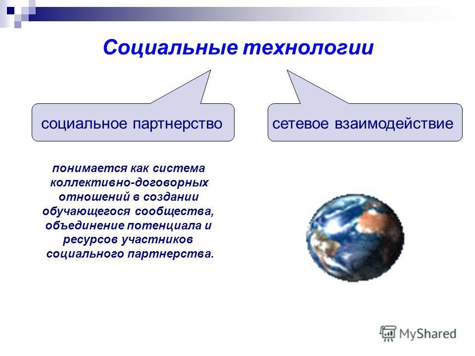 Социальные технологии социальное партнерство понимается как система коллективно-договорных отношений в создании обучающегося сообщества, объединение потенциала и ресурсов участников социального партнерства. сетевое взаимодействие