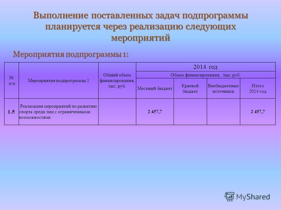 Выполнение поставленных задач подпрограммы планируется через реализацию следующих мероприятий Мероприятия подпрограммы 1: п/п Мероприятия подпрограммы 1 Общий объем финансирования, тыс. руб. 2014 год Объем финансирования, тыс. руб. Местный бюджет Кра