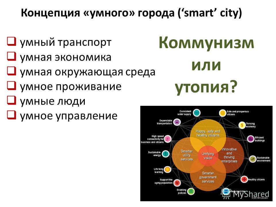 Концепция «умного» города (smart city) умный транспорт умная экономика умная окружающая среда умное проживание умные люди умное управление Коммунизм или утопия?