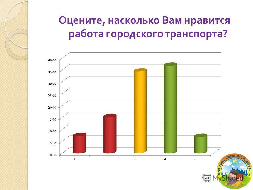 Оцените, насколько Вам нравится работа городского транспорта ?