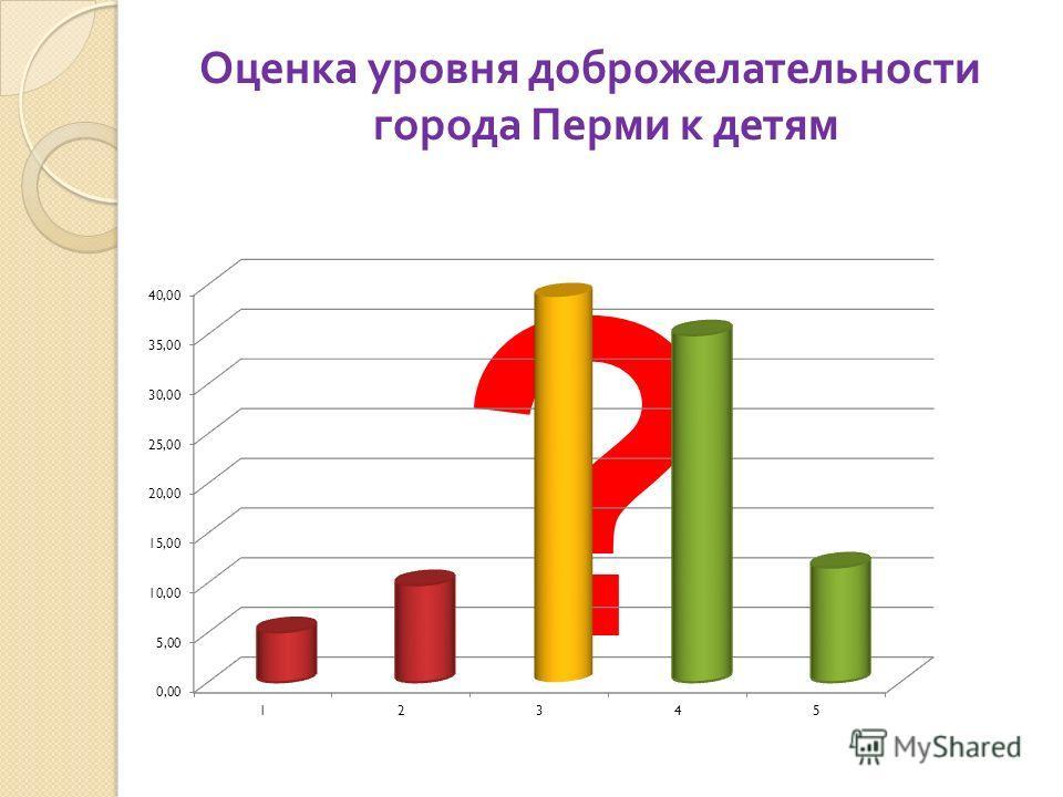 Оценка уровня доброжелательности города Перми к детям ?