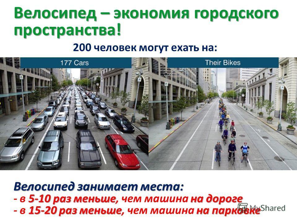 Велосипед – экономия городского пространства! Велосипед занимает места: 5-10 раз меньшена дороге 15-20 раз меньшена парковке Велосипед – экономия городского пространства! 200 человек могут ехать на: Велосипед занимает места: - в 5-10 раз меньше, чем