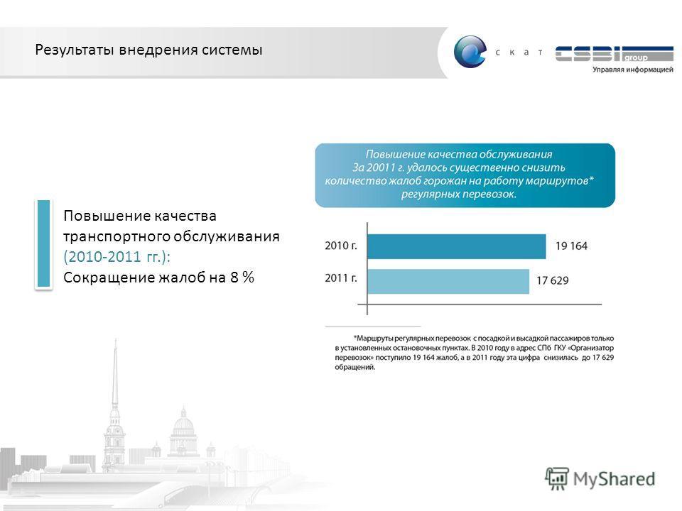 Результаты внедрения системы Повышение качества транспортного обслуживания (2010-2011 гг.): Сокращение жалоб на 8 %