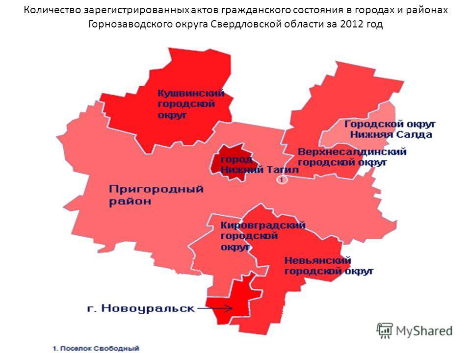Количество зарегистрированных актов гражданского состояния в городах и районах Горнозаводского округа Свердловской области за 2012 год