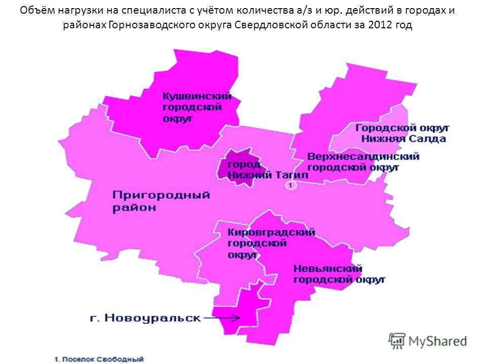Объём нагрузки на специалиста с учётом количества а/з и юр. действий в городах и районах Горнозаводского округа Свердловской области за 2012 год